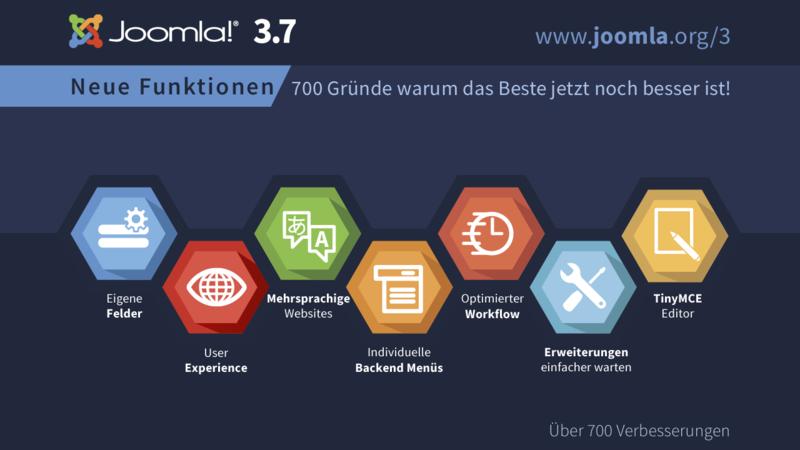Neues in Joomla 3.7